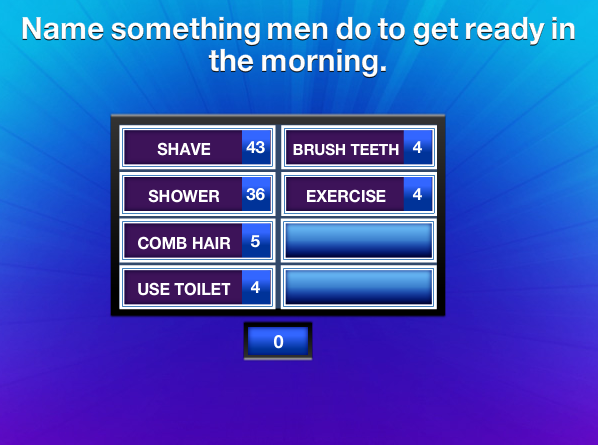 Name Something Men Do To Get Ready In The Morning ...
