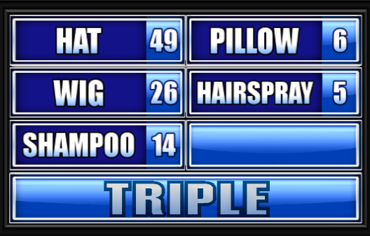 name something you put on your head family feud guide family feud guide