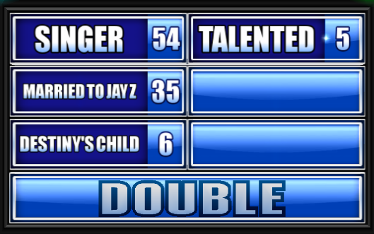 Tell Me Something You Know About Beyonce. - Family Feud Guide ...
