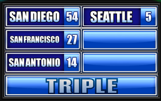 Name A Us City That Starts With The Letter S Family