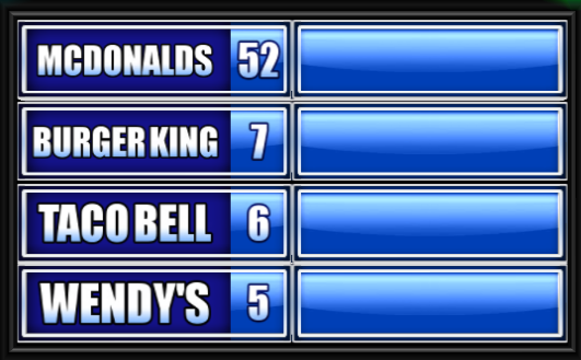 facebook family feud fast - photo #18